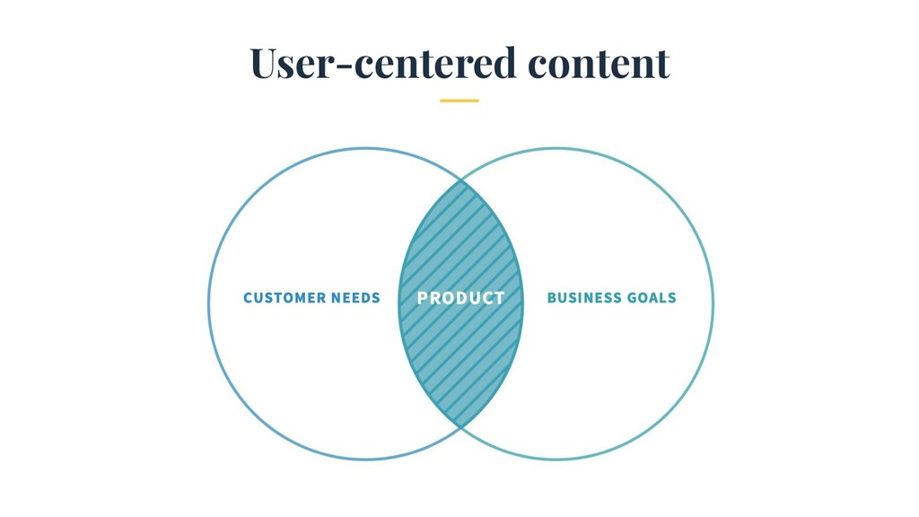 User-centered content