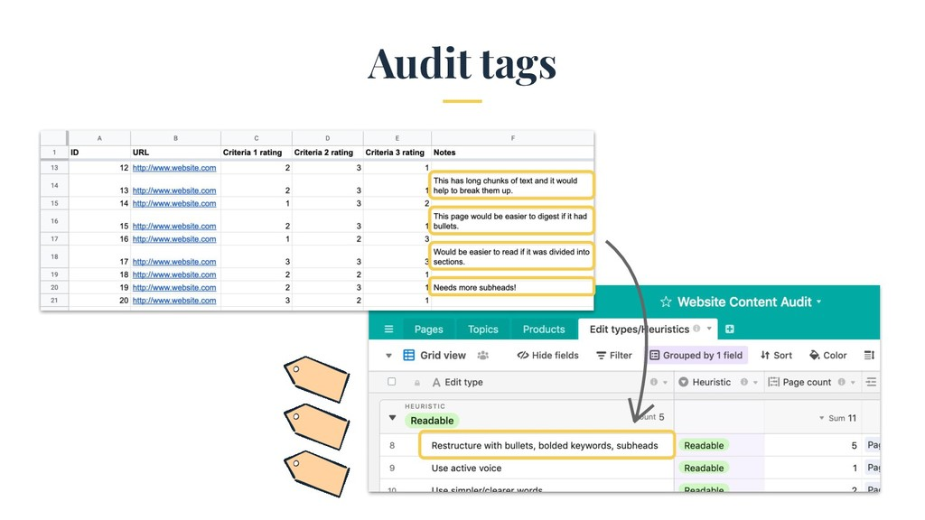 Audit tags