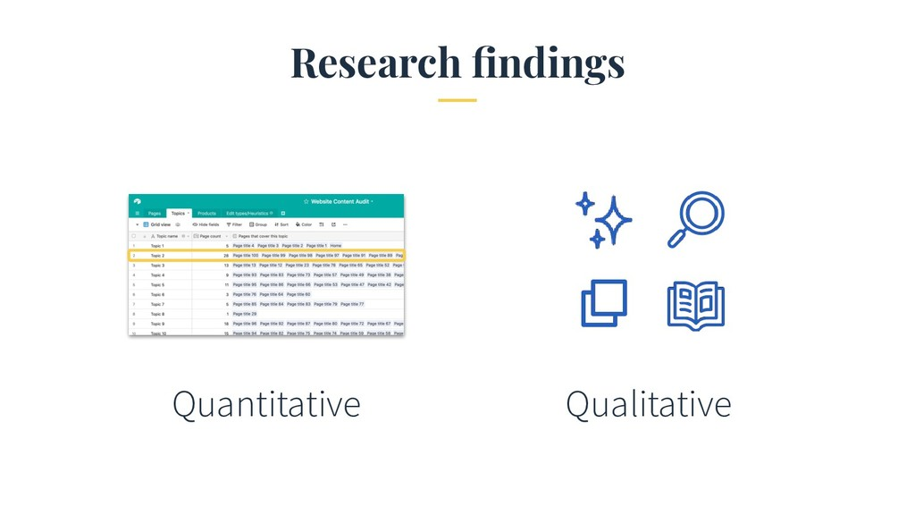 Research findings Quantitative Qualitative