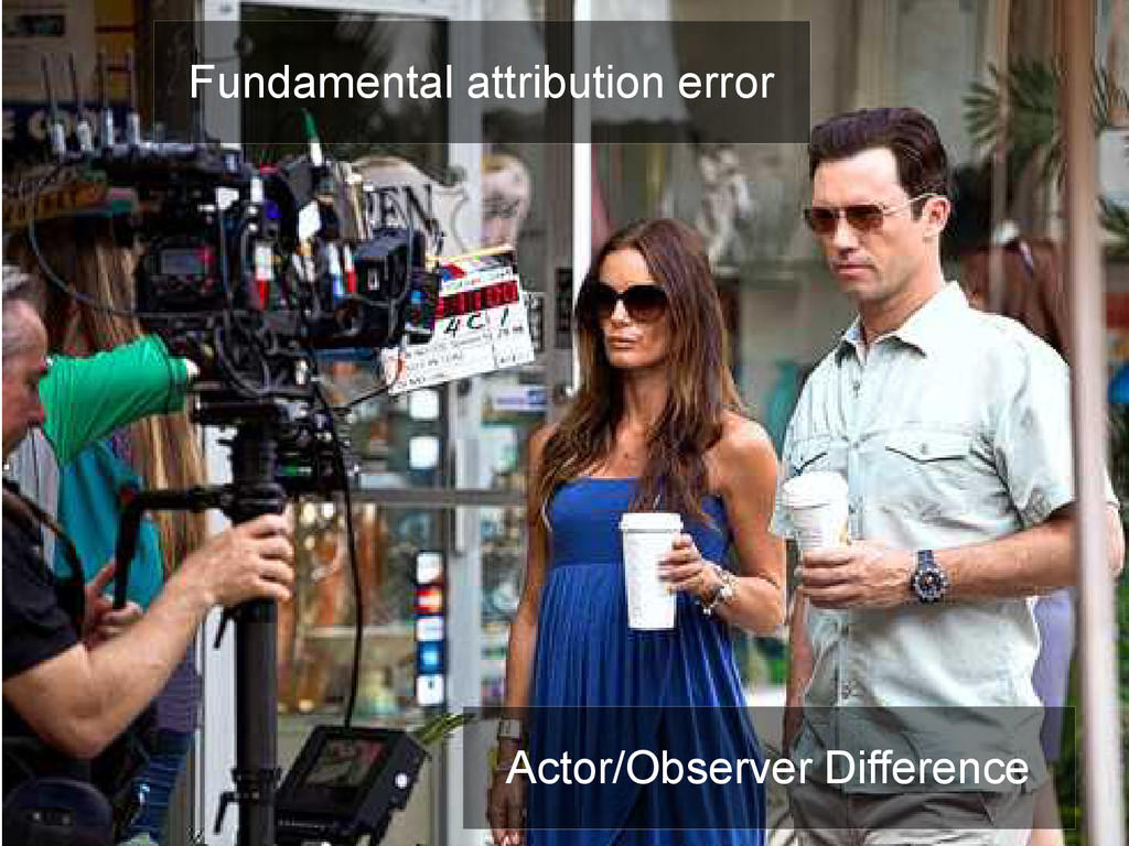 Actor/Observer Difference Fundamental attributi...