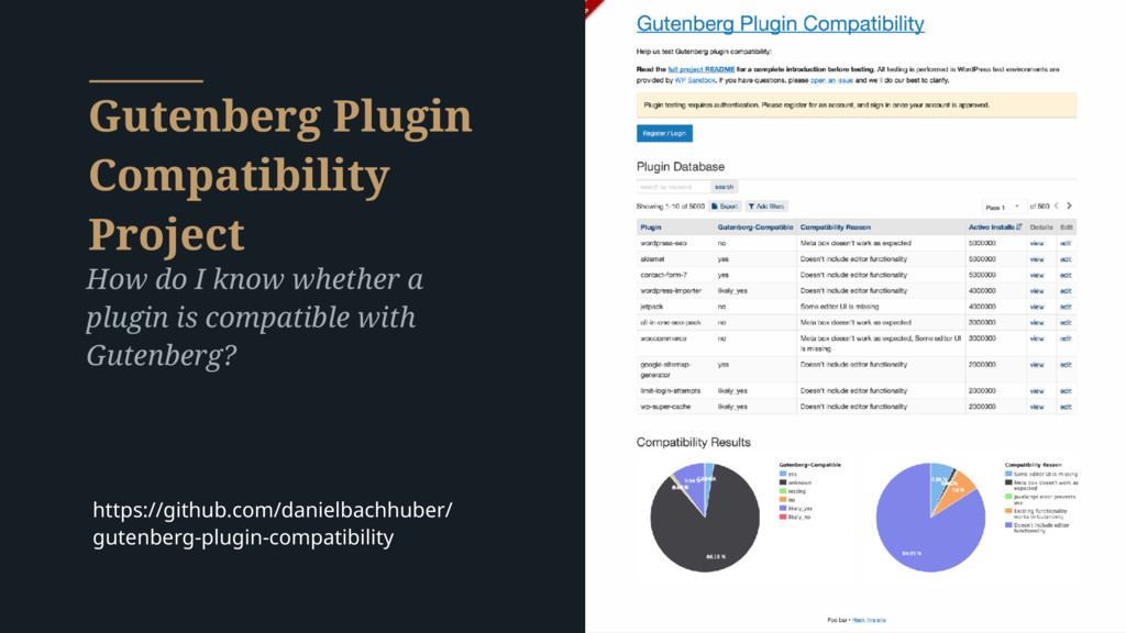 Gutenberg Plugin Compatibility Project How do I...