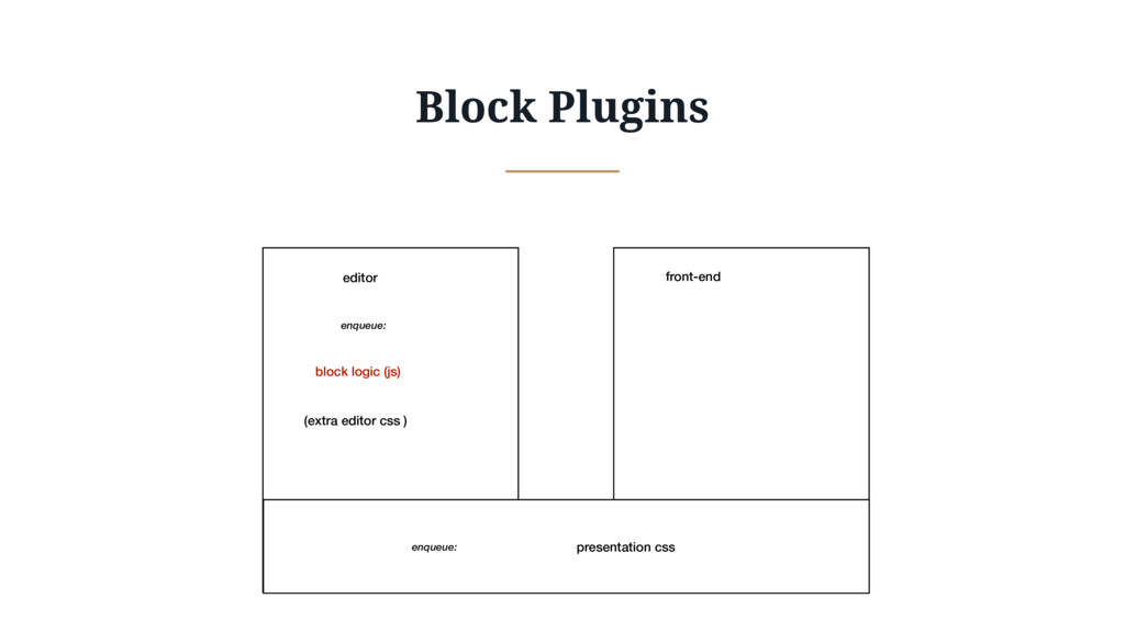 Block Plugins editor block logic (js) (extra ed...