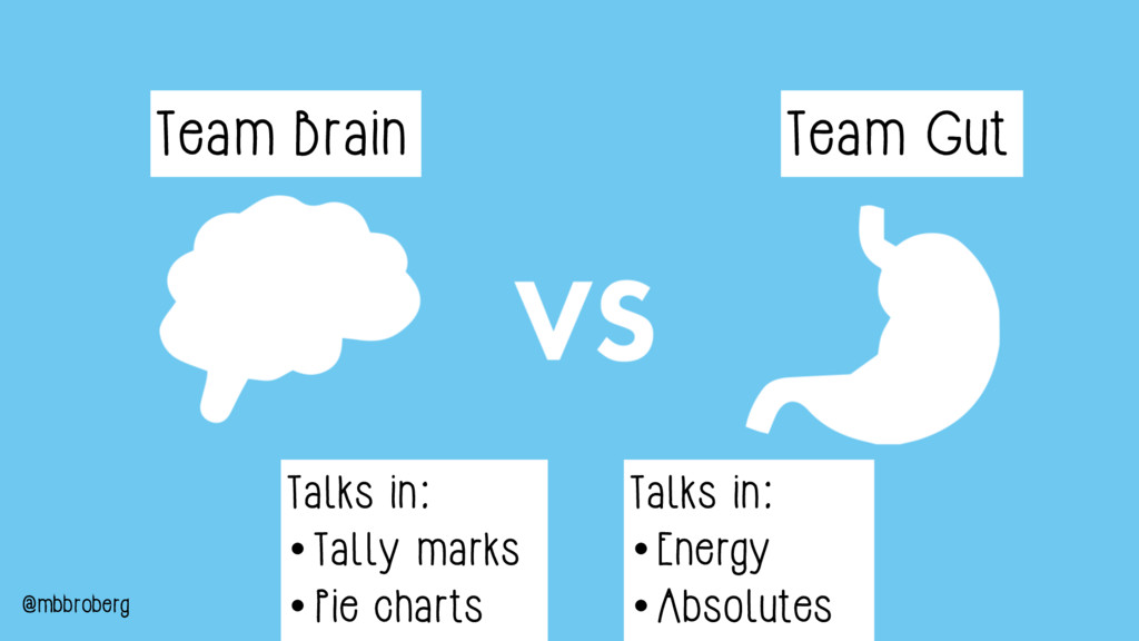 Team Brain Team Gut Talks in: • Tally marks • P...