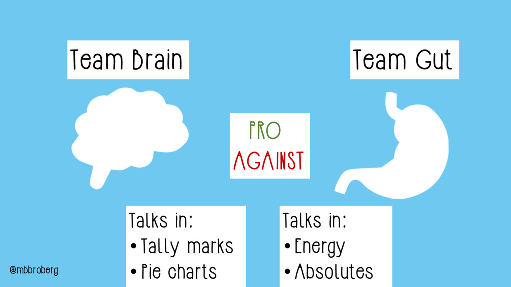 Team Brain Team Gut PRO AGAINST @mbbroberg Talk...