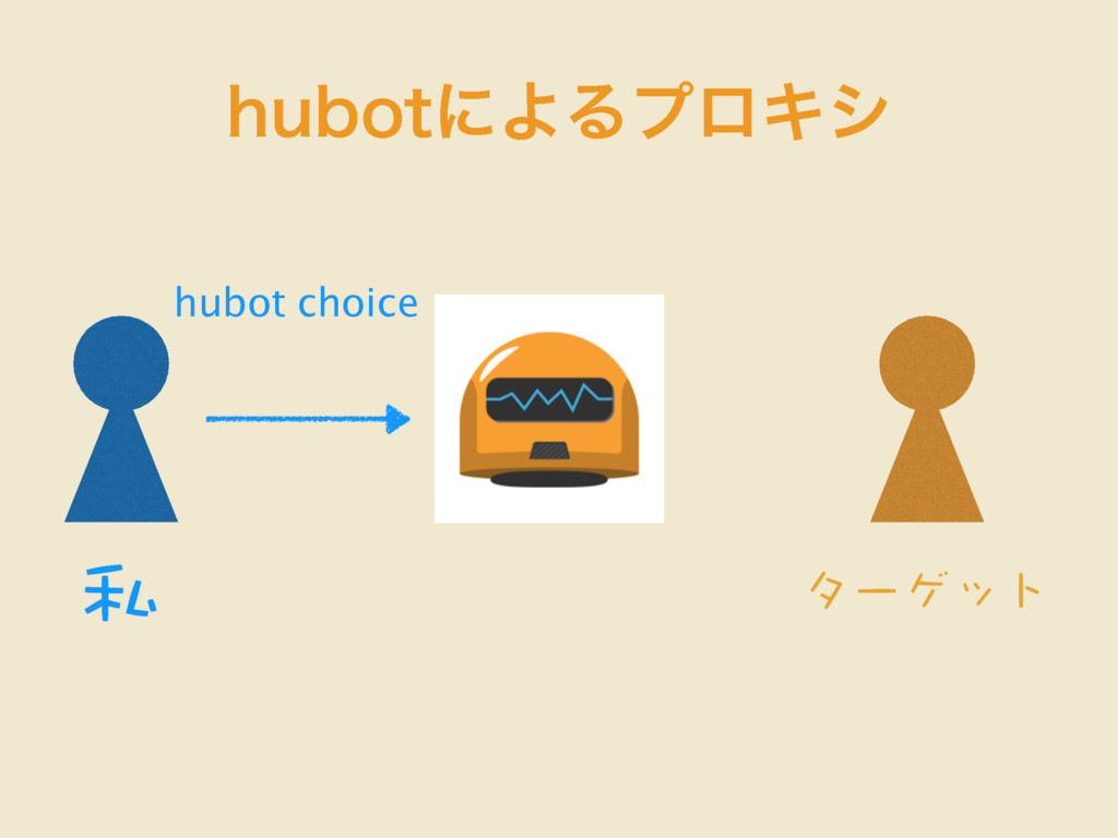 IVCPUʹΑΔϓϩΩγ 䯡 ֡ך֥֪֔ hubot choice
