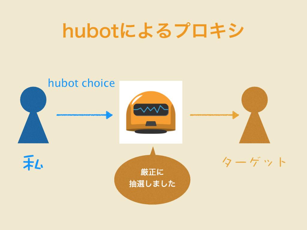 IVCPUʹΑΔϓϩΩγ 䯡 ֡ך֥֪֔ hubot choice ݫਖ਼ʹ நબ͠·ͨ͠
