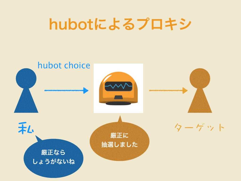 IVCPUʹΑΔϓϩΩγ 䯡 ֡ך֥֪֔ hubot choice ݫਖ਼ͳΒ ͠ΐ͏͕ͳ͍Ͷ...