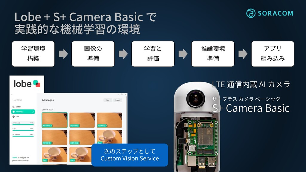 Lobe + S+ Camera Basic で 実践的な機械学習の環境 学習環境 構築 画像...