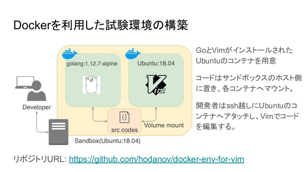 Dockerを利用した試験環境の構築 GoとVimがインストールされた Ubuntuのコンテナ...