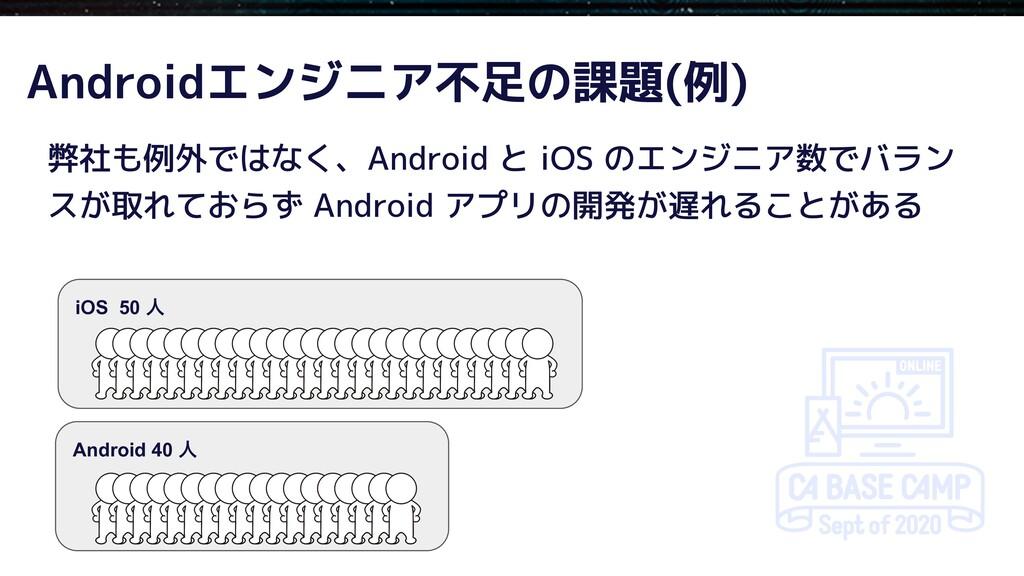 弊社も例外ではなく、Android と iOS のエンジニア数でバラン スが取れておらず An...