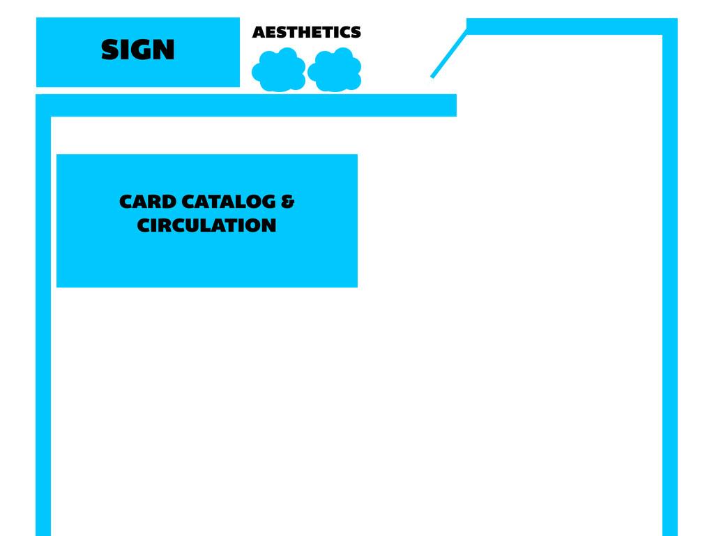 CARD CATALOG & CIRCULATION SIGN AESTHETICS