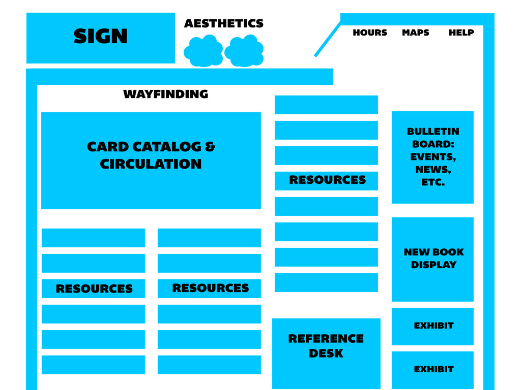REFERENCE DESK CARD CATALOG & CIRCULATION EXHIB...
