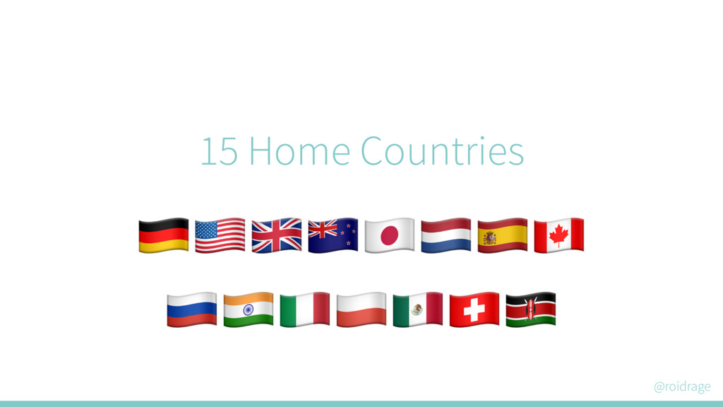 "@roidrage 15 Home Countries !"")/*#$& ,-.0'(1"