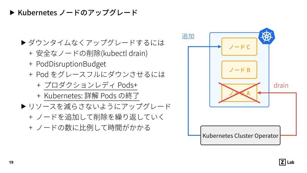 ▶ ダウンタイムなくアップグレードするには + 安全なノードの削除(kubectl drain...