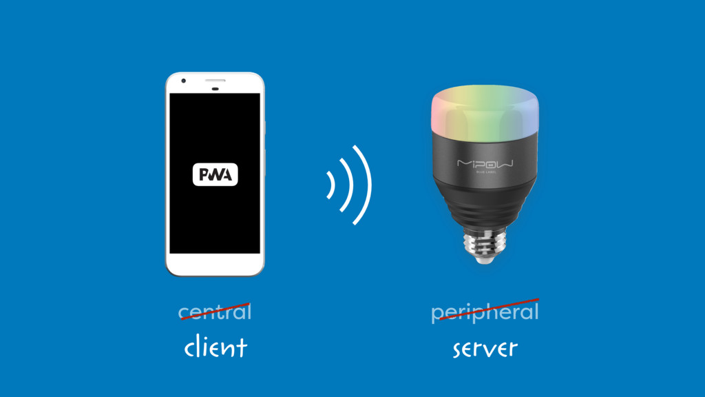 central peripheral client server