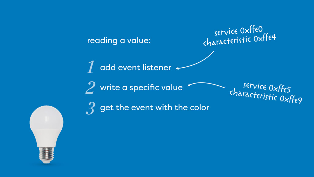 reading a value: add event listener write a spe...