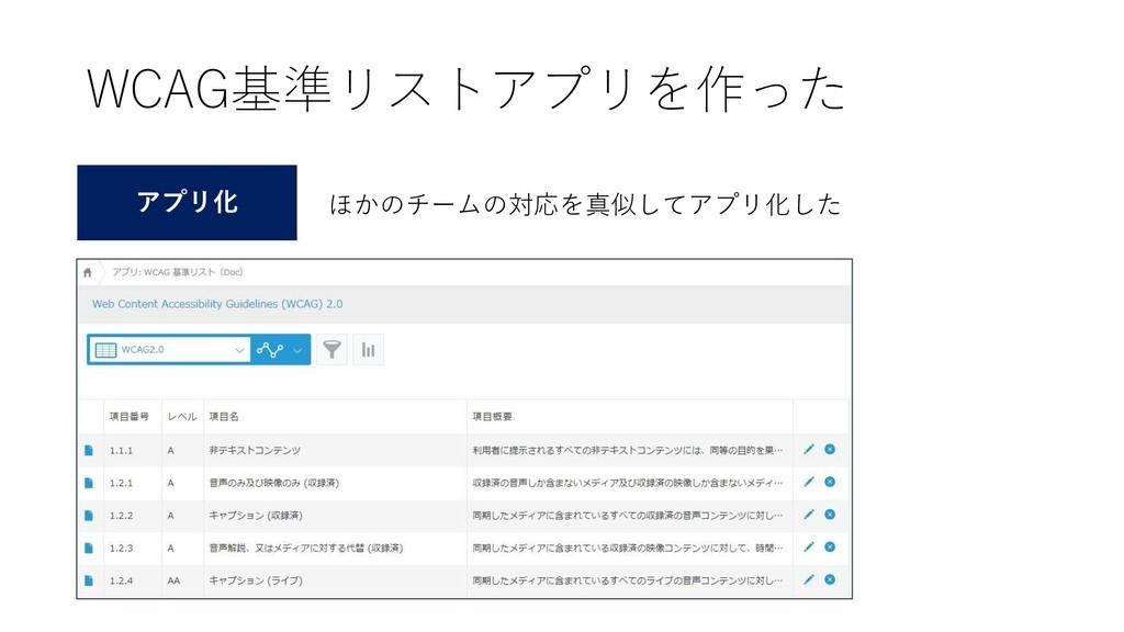 WCAG基準リストアプリを作った アプリ化 ほかのチームの対応を真似してアプリ化した
