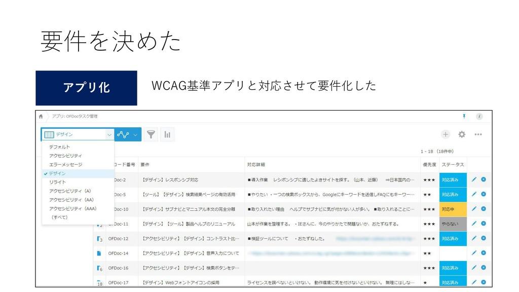 要件を決めた アプリ化 WCAG基準アプリと対応させて要件化した