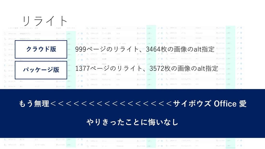 リライト クラウド版 999ページのリライト、3464枚の画像のalt指定 1377ページのリ...