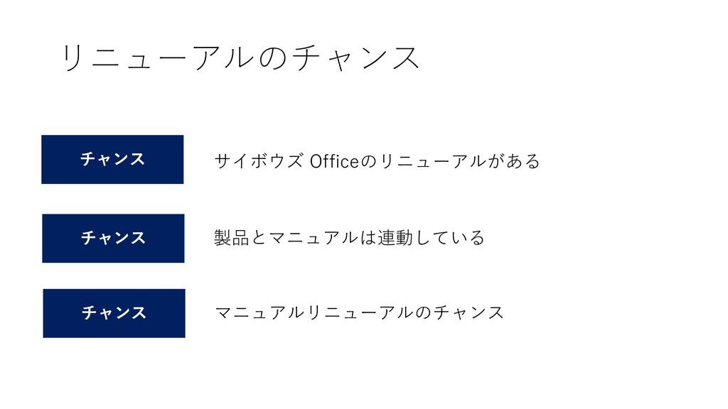 リニューアルのチャンス チャンス サイボウズ Officeのリニューアルがある チャンス 製品...