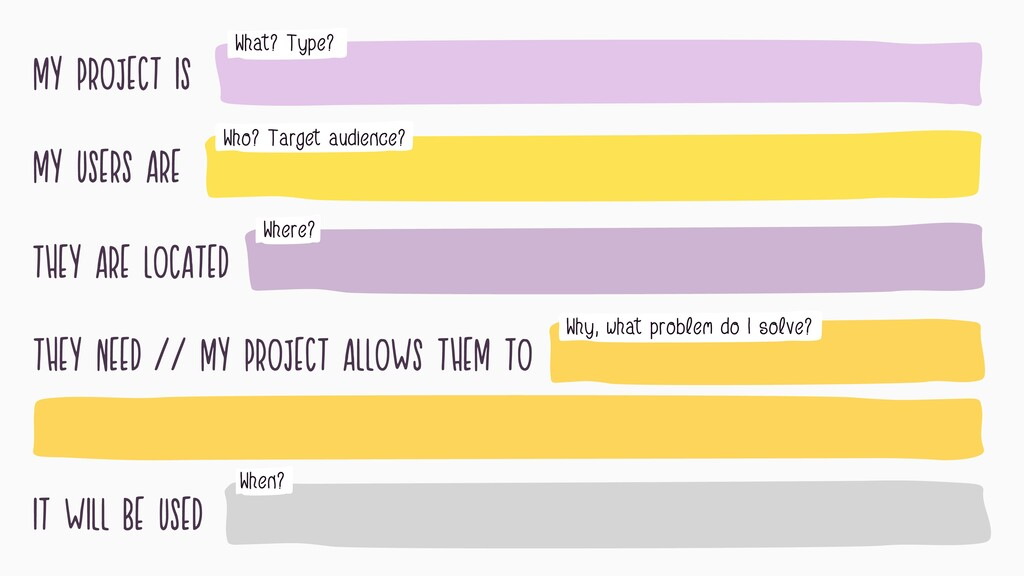 MY PROJECT IS What? Type? MY USERS ARE Who? Tar...