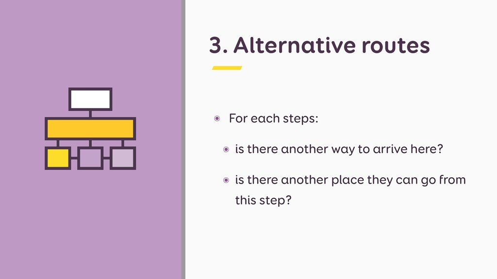 3. Alternative routes ๏ For each steps: ๏ is th...