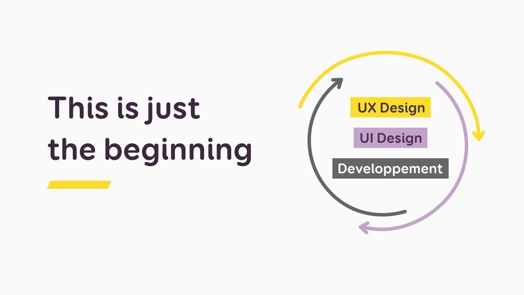 This is just the beginning UX Design UI Design ...