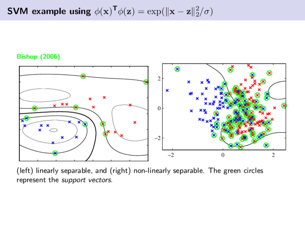 SVM example using φ(x)Tφ(z) = exp( x − z 2 2 /σ...