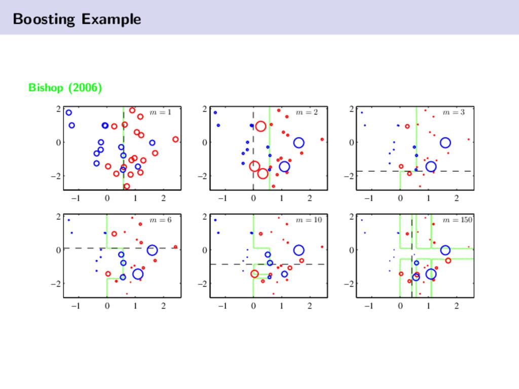 Boosting Example Bishop (2006) m = 1 −1 0 1 2 −...