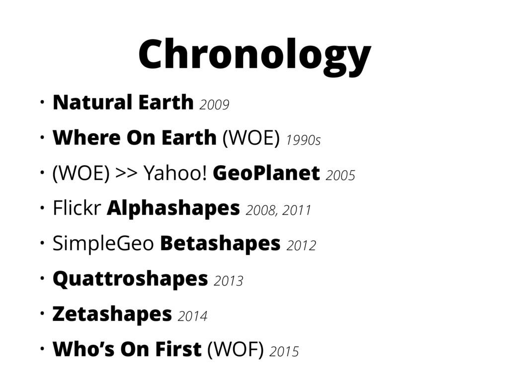 Chronology • Natural Earth 2009 • Where On Eart...