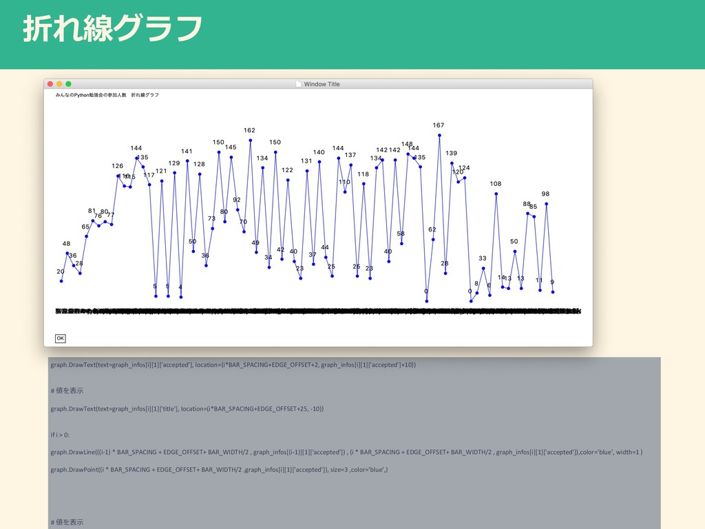 折れ線グラフ graph.DrawText(text=graph_infos[i][1]['a...