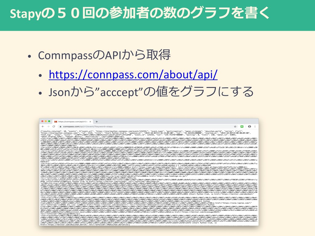 Stapyの50回の参加者の数のグラフを書く • CommpassのAPIから取得 • htt...