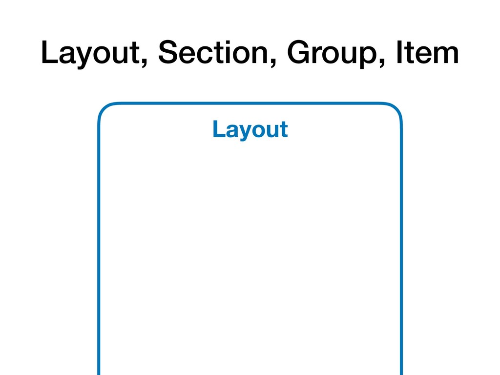 Layout, Section, Group, Item Layout