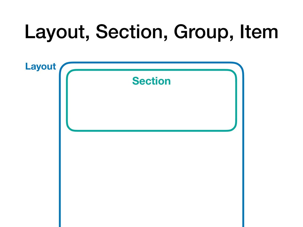 Layout, Section, Group, Item Layout Section