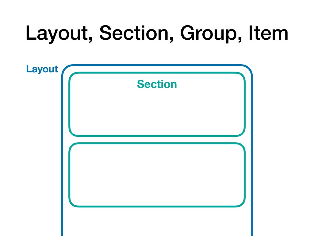 Layout, Section, Group, Item Section Layout