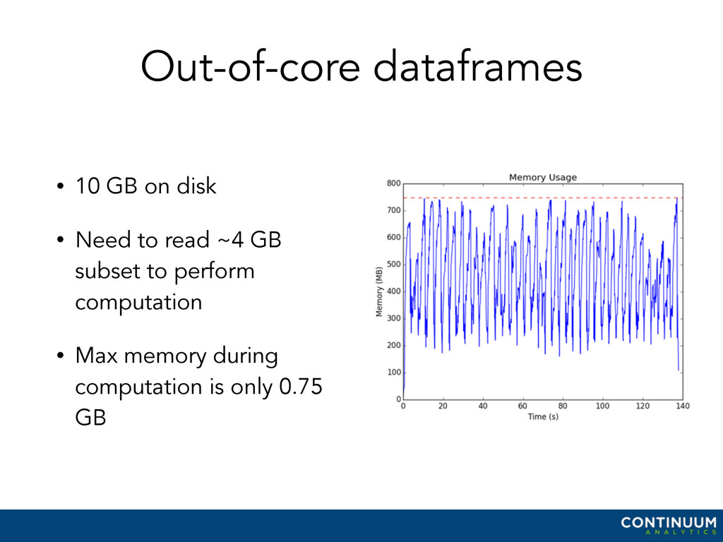 Out-of-core dataframes • 10 GB on disk • Need t...