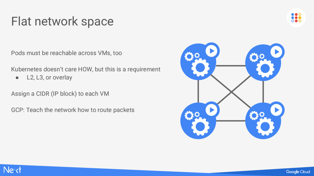 Flat network space Pods must be reachable acros...