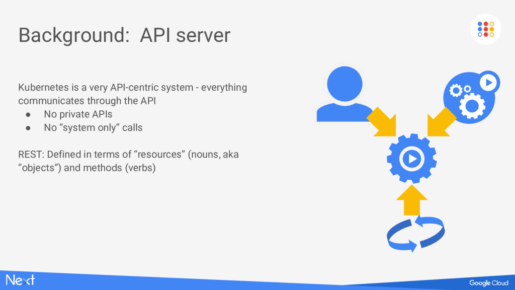 Kubernetes is a very API-centric system - every...