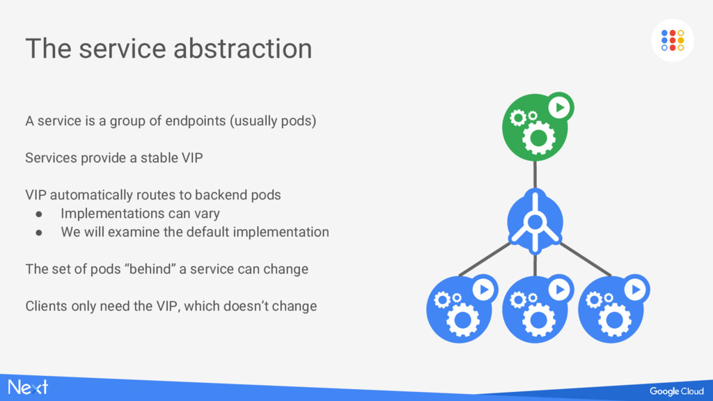 The service abstraction A service is a group of...