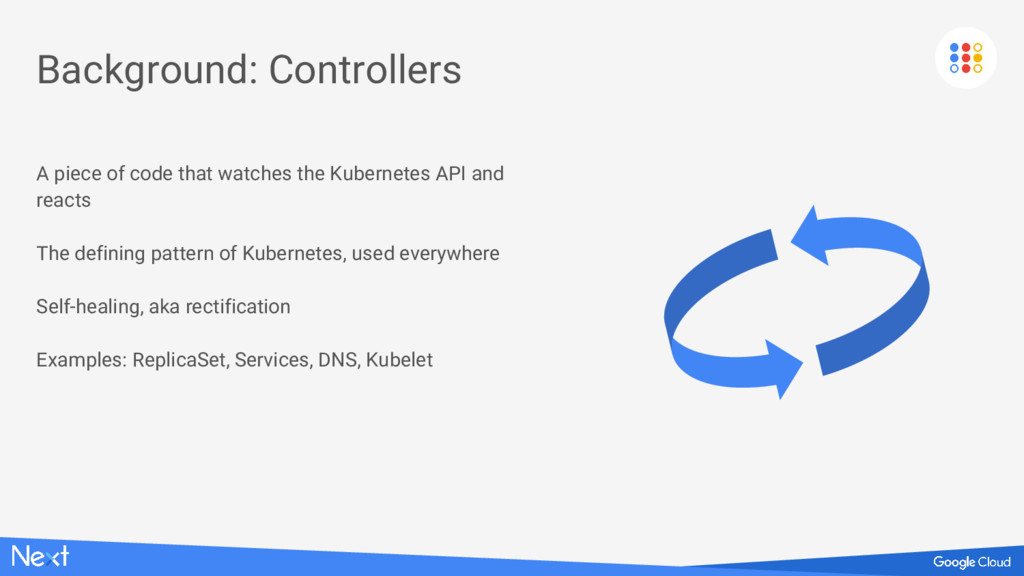 A piece of code that watches the Kubernetes API...