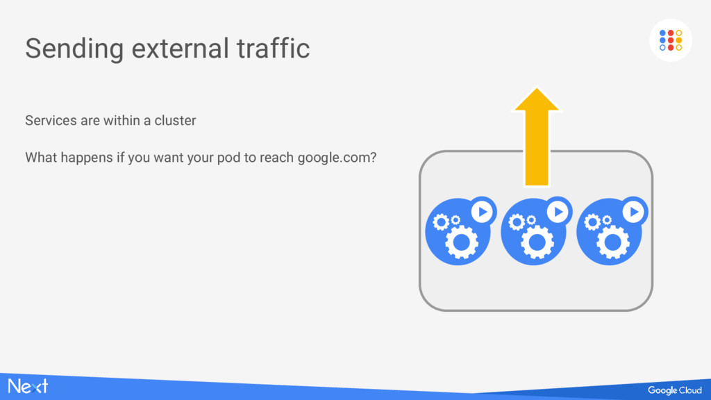 Sending external traffic Services are within a ...
