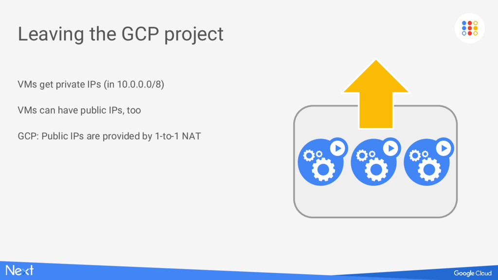 Leaving the GCP project VMs get private IPs (in...