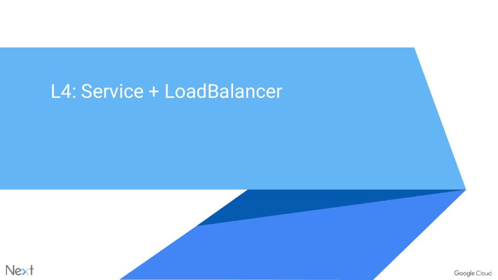 L4: Service + LoadBalancer