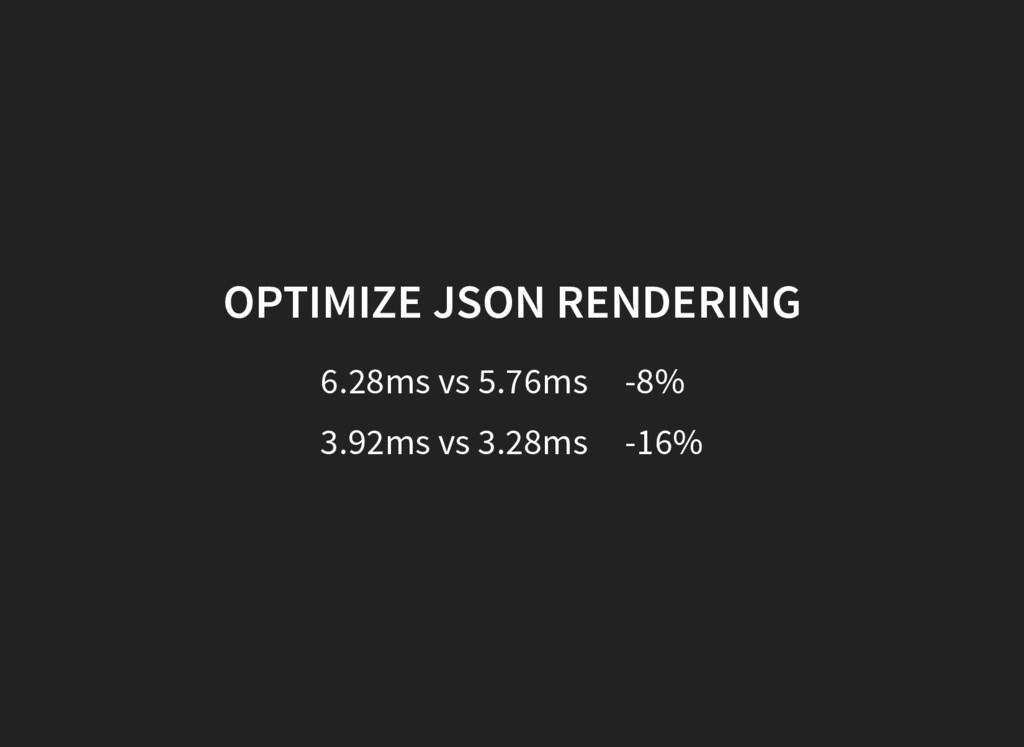 OPTIMIZE JSON RENDERING 6.28ms vs 5.76ms -8% 3....