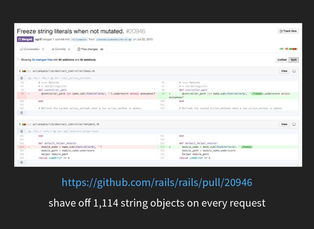 https://github.com/rails/rails/pull/20946 shave...
