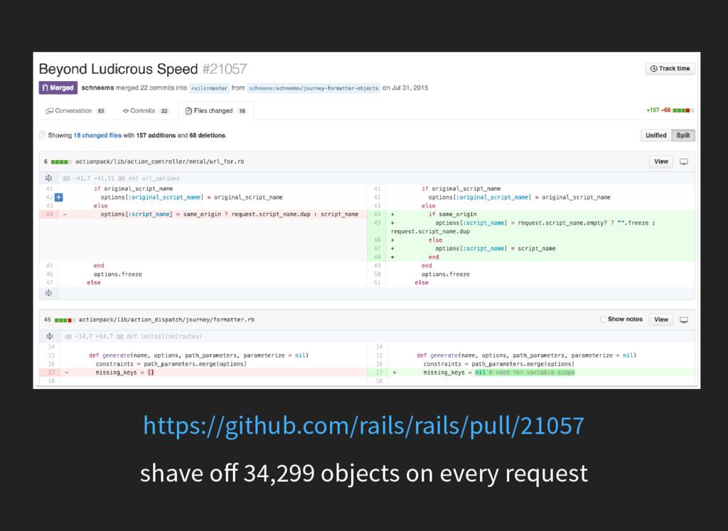 https://github.com/rails/rails/pull/21057 shave...