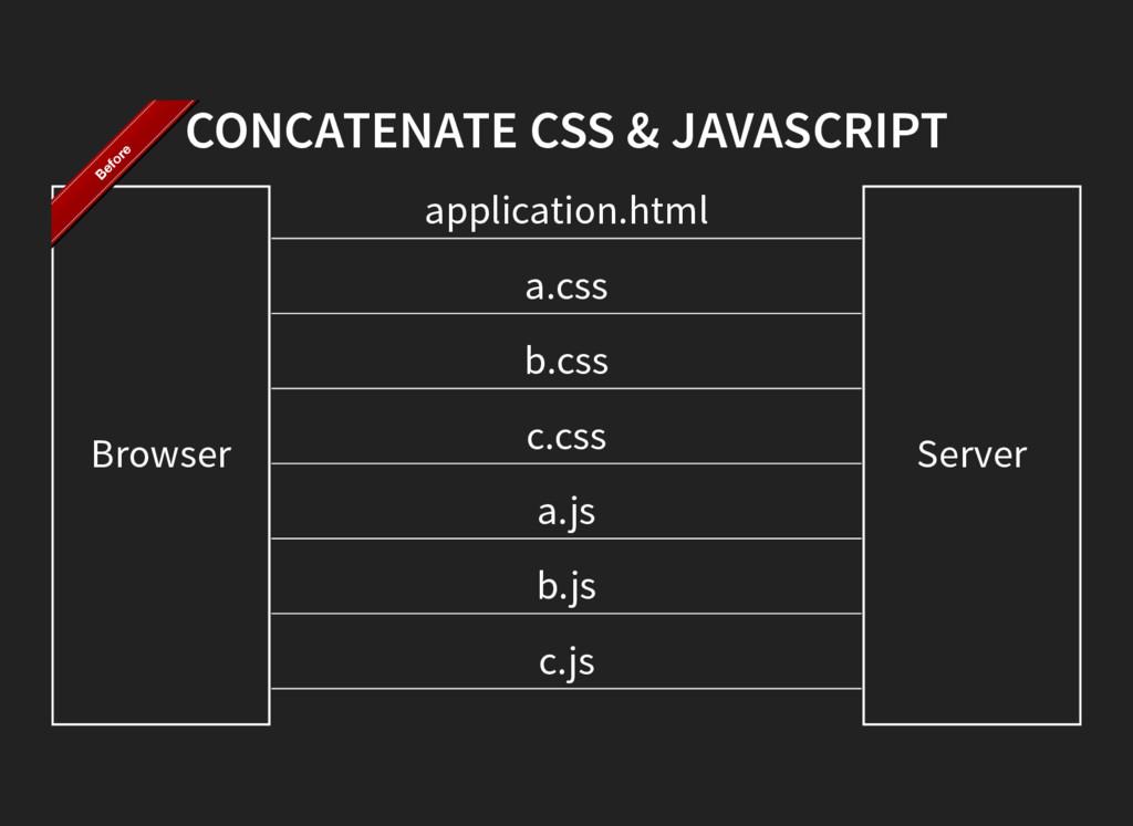 CONCATENATE CSS & JAVASCRIPT Browser Server app...