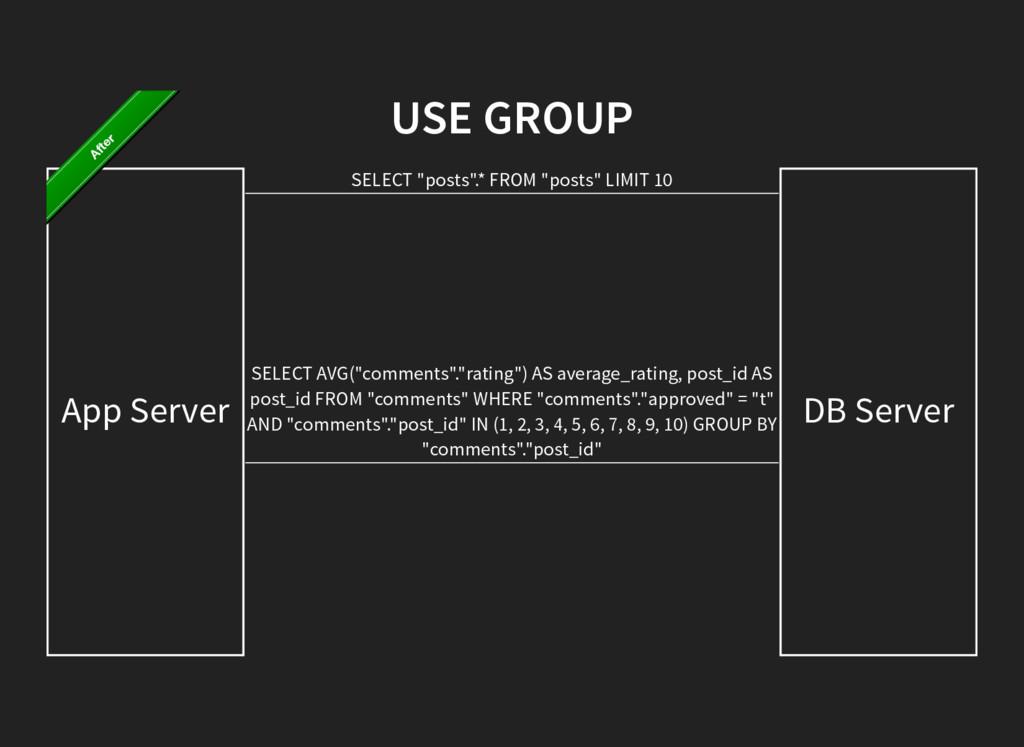 "USE GROUP App Server DB Server SELECT ""posts"".*..."