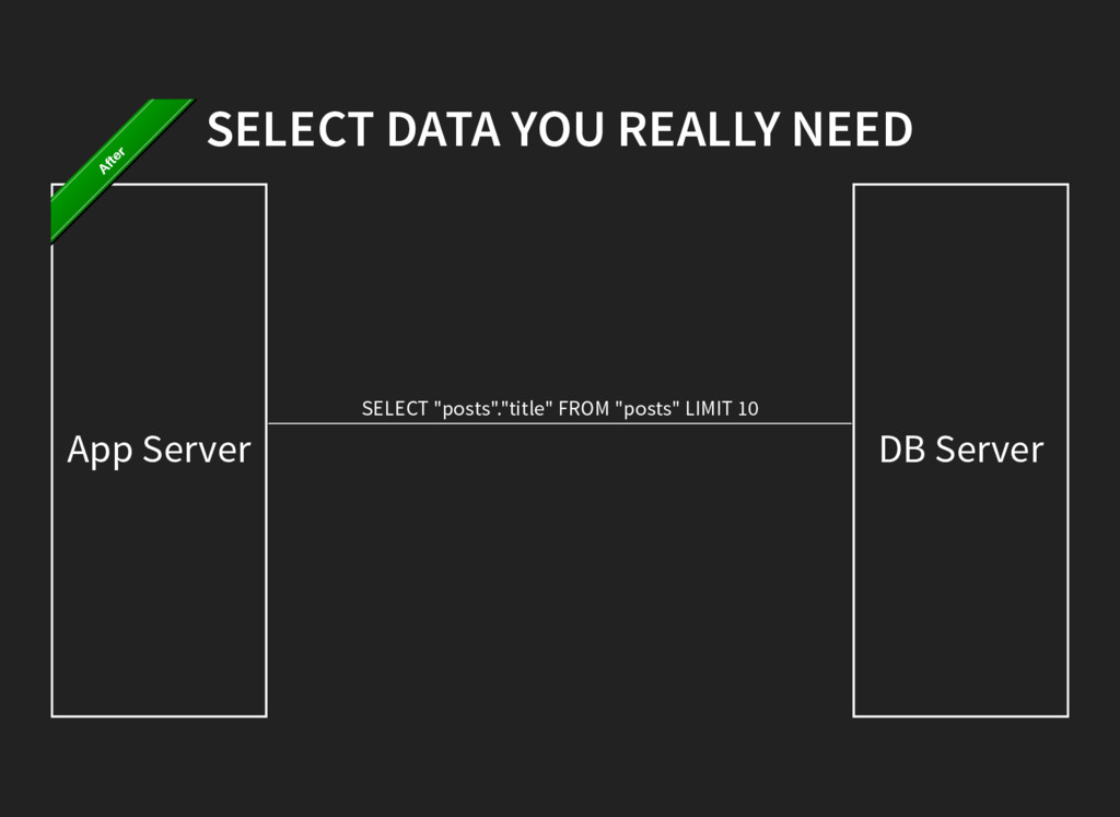SELECT DATA YOU REALLY NEED App Server DB Serve...