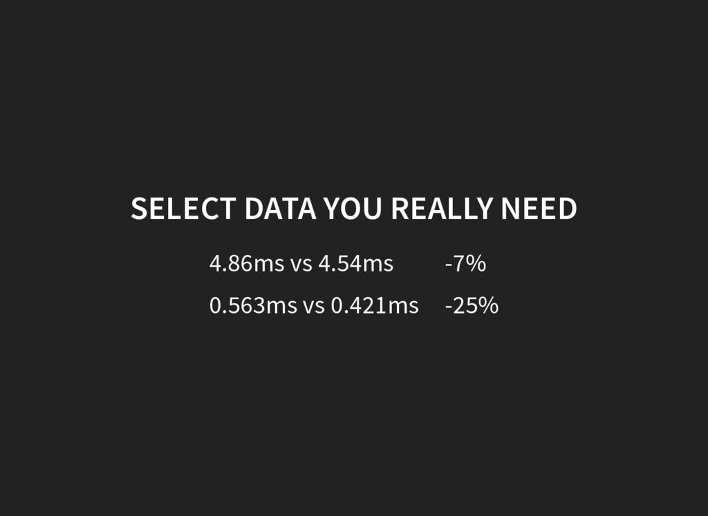 SELECT DATA YOU REALLY NEED 4.86ms vs 4.54ms -7...